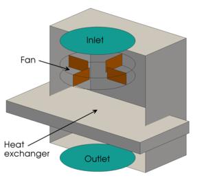 heatExchangerSchematic