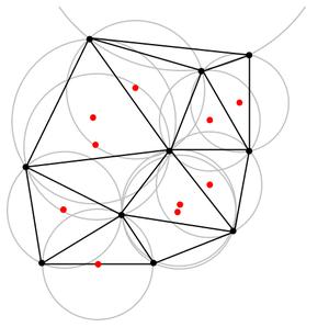 Delaunay_circumcircles_centers
